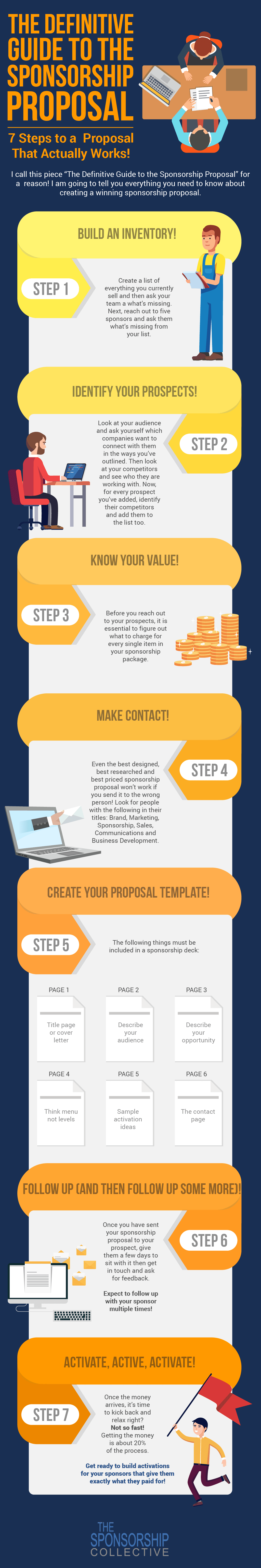 The Definitive Guide to the Sponsorship Proposal 7 Steps to a – Sponsorship Proposal Template