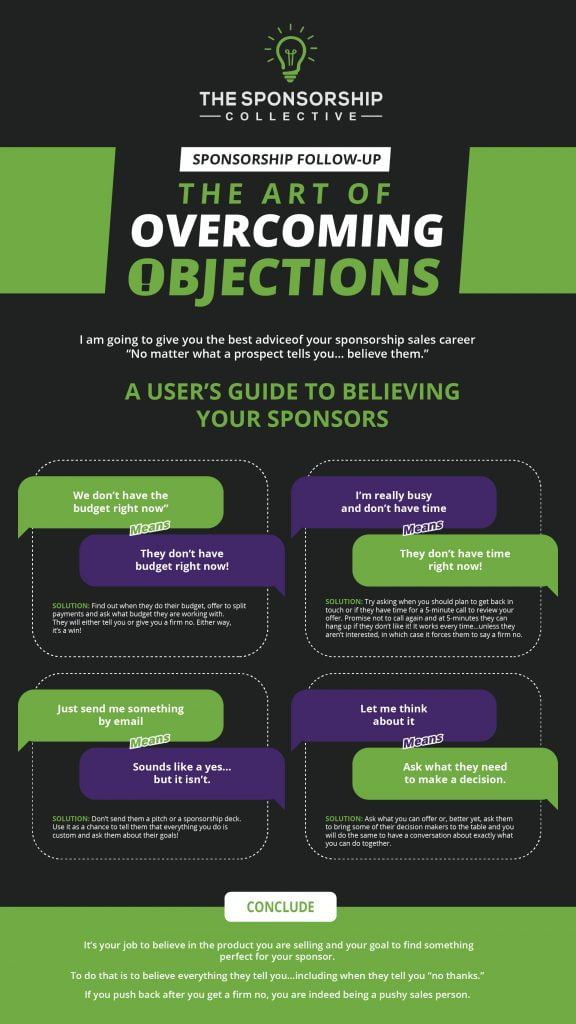 Sponsorship Follow-Up: The Art of Overcoming Objections