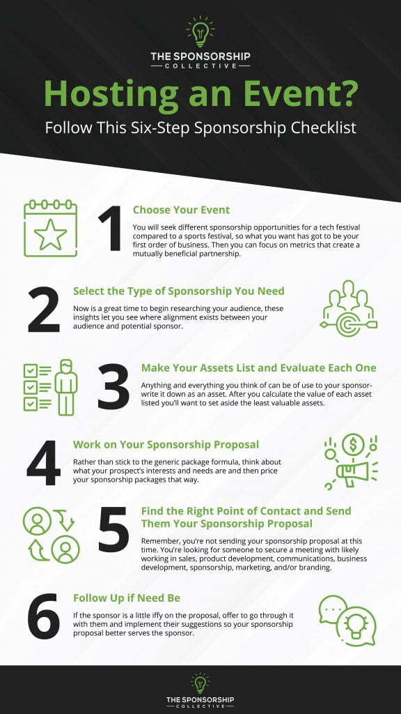 Six-Step Event Sponsorship Checklist