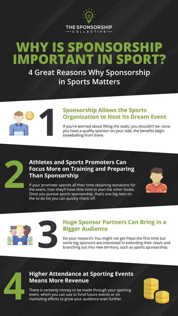Why is Sponsorship Important in Sport?