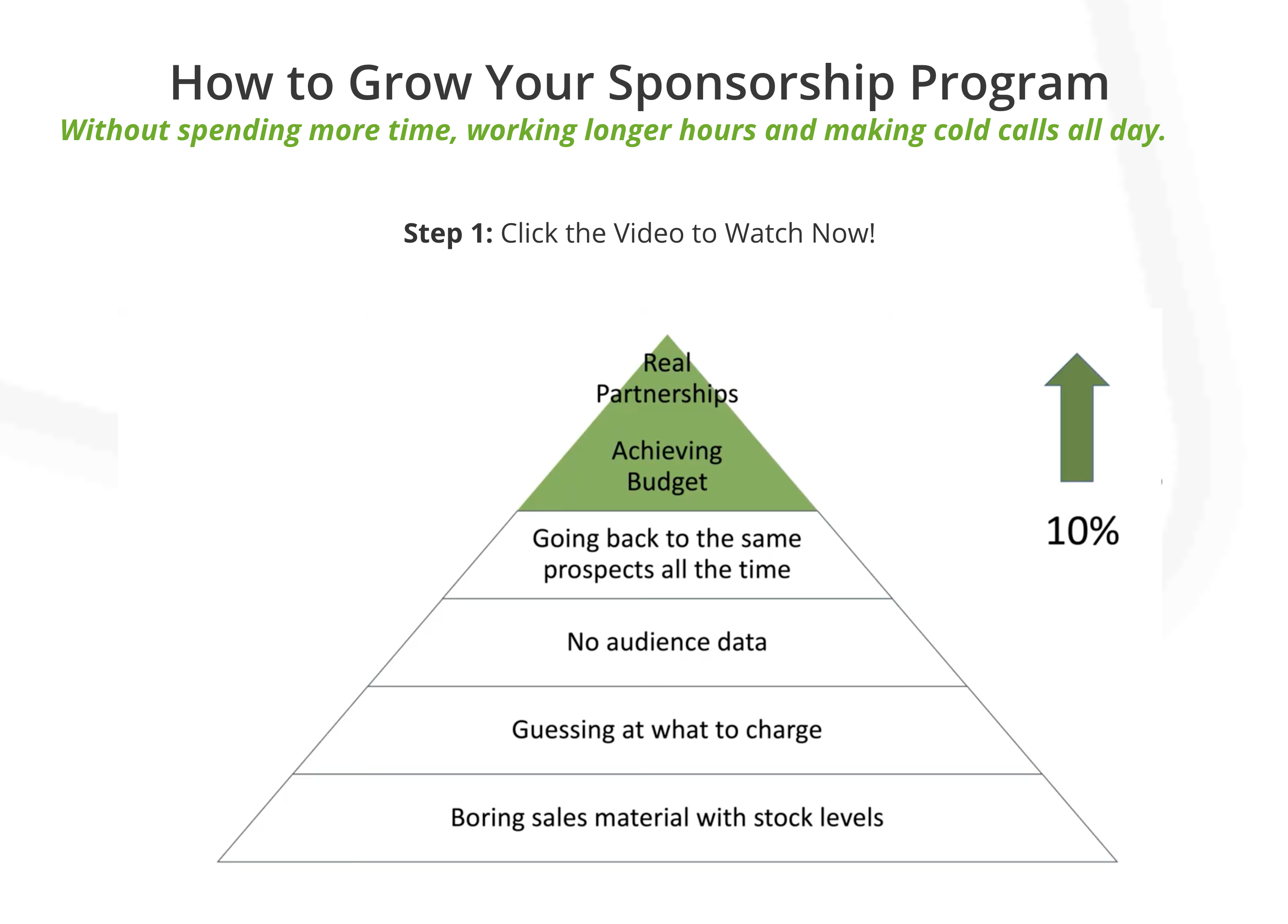 how-to-grow-your-sponsorship-program